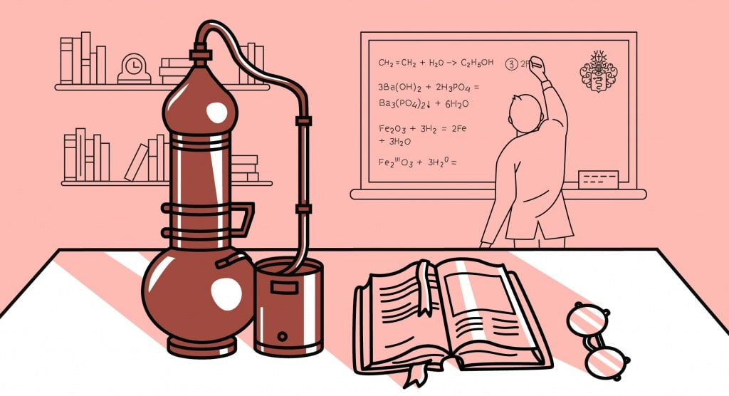 формула самогона